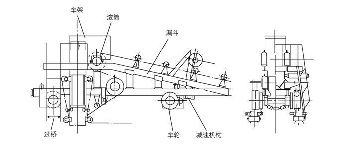 yzxlc型自动除尘卸料装置(重型卸料车) - 卸料器_江苏